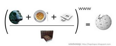 Logólogos - Visual Math Equations Behind Famous Logos