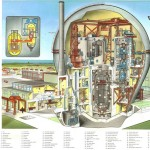 Nuclear Reactor Cutaways Gallery