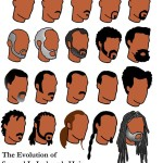 Evolution of Samuel L. Jackson's Hair