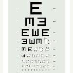 The EWE Chart