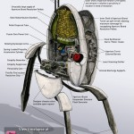 Cross-Section Illustration of a Portal Sentry Turret