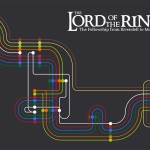The Lord of The Rings – The Fellowship From Rivendell to Mordor