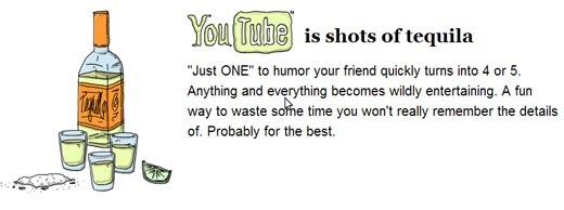 Read more about the article Youtube and Other Internet Vices