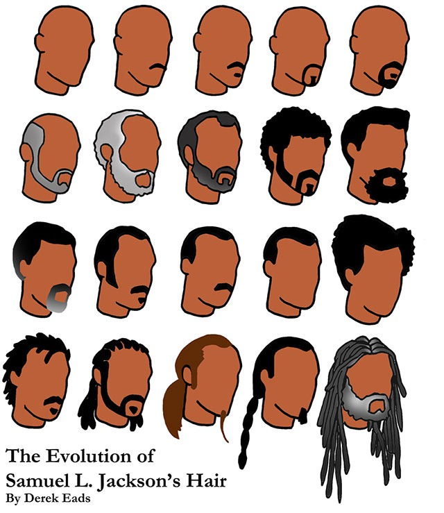Read more about the article Evolution of Samuel L. Jackson's Hair
