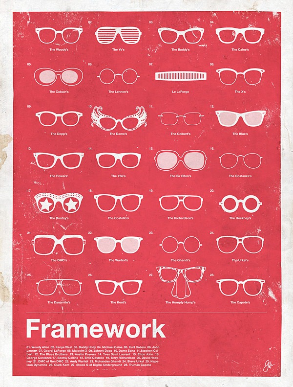 Read more about the article Famous Glasses