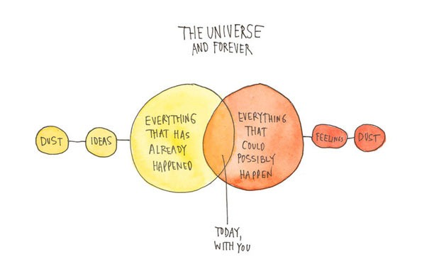 Read more about the article The Universe and Forever – Art Print