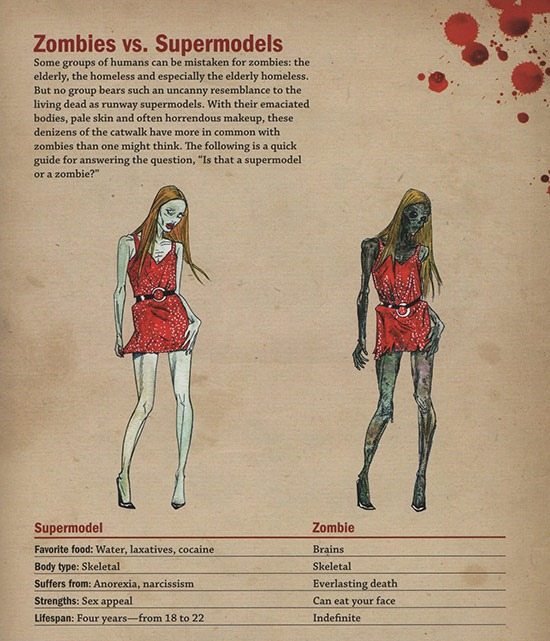 Read more about the article Infographic: Zombies vs. Supermodels