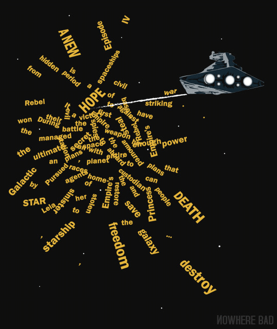 """Read more about the article Star Destroyer Taking on The """"Star Wars"""" Opening Crawl"""