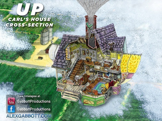 Read more about the article Cross Section of the House from Pixar's Up