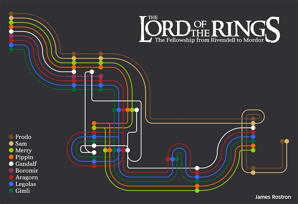 Read more about the article The Lord of The Rings – The Fellowship From Rivendell to Mordor