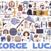 George_Lucas_Hollywood_Kits_Illustrations_by_Maria_Suarez-Inclan